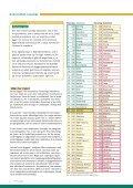 Læs analysen og se kommunernes placering på s ... - Dansk Byggeri - Page 4