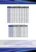Ceník 1.5.2012 - Genova Bohemia sro - Page 7