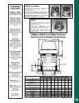 Centrifugal Power Roof Ventilators - American Coolair - Page 3