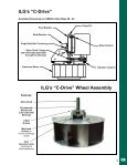 Centrifugal Power Roof Ventilators - American Coolair - Page 5