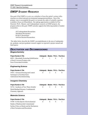 EMSP Research Accomplishments 145 FY 2001 Year-End ...