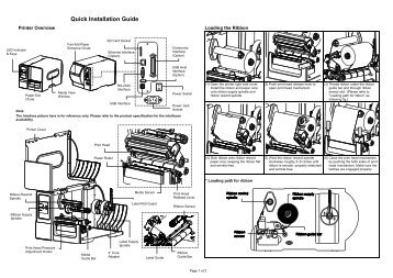 Quick Installation Guide - MaRCo