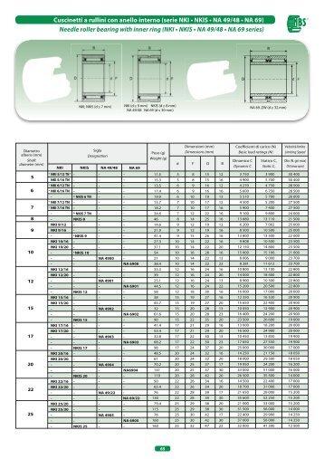 tabella dimensionale - Utensileria e Ferramenta