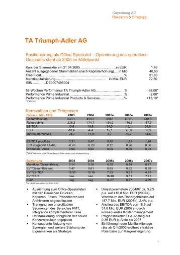 Ta Triumph Adler Ag – Idée d'image de moto
