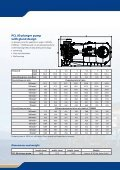 Heavy Duty Well Service & Rotary Pump - Woma - Page 4