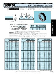 HTD® Timing Belts - 3 mm Pitch 1 – TIMING BELTS - SDP/SI
