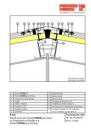 FischerTHERM plusdach 12.2006.pdf - Fischer Profil | Elemente fürs ...