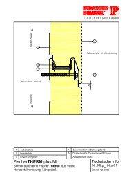 PROFIL - Fischer Profil | Elemente fürs Bauen