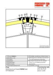 FischerTHERM DL 12.2006.pdf - Fischer Profil | Elemente fürs Bauen