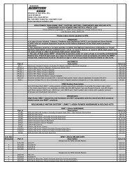 Retail Price List- High Power (PDF format) - AeroTech