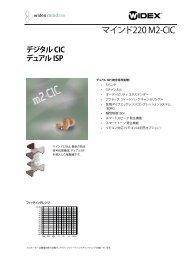 マインド220 M2-CIC - Widex