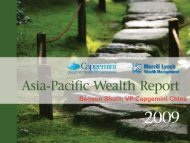 of Asia-Pacific's HNWI population - Plus Concepts