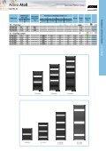 Acova Atoll - E-electrique - Page 2