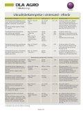 Ukrudtsbekæmpelse i vintersæd - efterår 2012 - NSCORN - Page 2