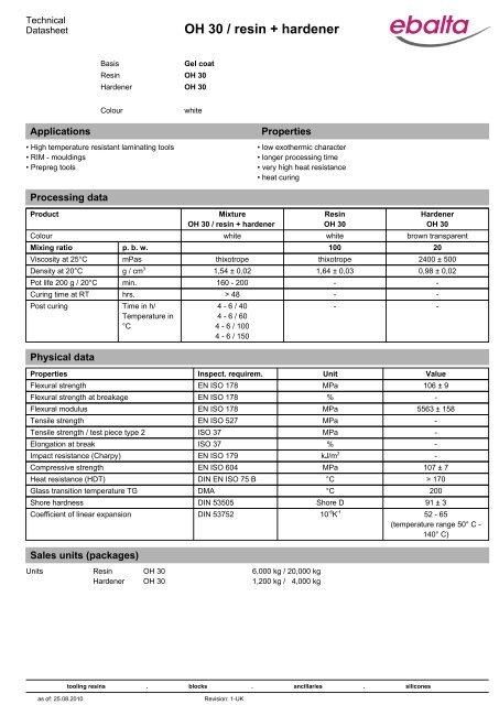 OH 30 / resin + hardener - Ebalta