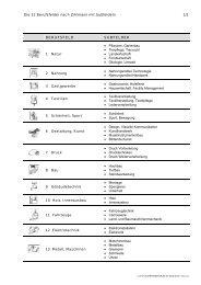 Die 22 Berufsfelder nach Zihlmann mit Subfeldern 1/2 ... - Zürich