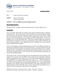 April 4, 2012 AGENDA ITEM 6 TO: Technical Advisory Committee ...