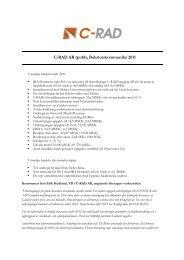 C-RAD AB (publ), Bokslutskommuniké 2011