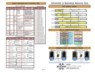 Introduction to Networking Reference Card - IIUSA