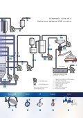 Flue Gas Desulphurization - KSB - Page 5