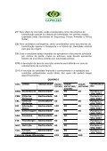 Edital n° 2011/1 – DIRGERAL O Diretor Geral da FACULDADE ... - Page 3