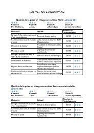Résultats de l'Hôpital de la Conception (document pdf)