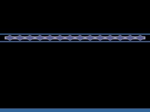 第二讲路由器结构及路由协议