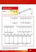 Capteur solaire plan UNISOL 27cc ULTRA - Page 4