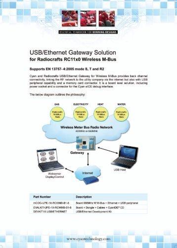 Plx technology pci6140 aa33pc driver download