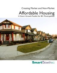 Affordable Housing - Smart Growth BC