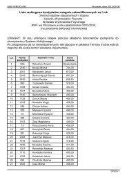Lista rankingowa - Akademia Wychowania Fizycznego we Wrocławiu