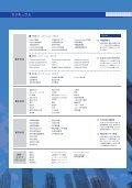中国言語文化学科の案内を見る - 東京国際大学 - Page 4