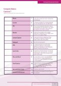 e-Cert in VET Participant Assessment Record - FIT - Page 3