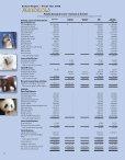 January/February - Memphis Zoo - Page 4