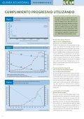 guinea ecuatorial-español WEB.pdf - Page 2