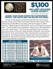 (21) $1000 No-Limit Hold'em Super Bounty 10/28/12 - Foxwoods ...