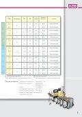 Каталог преобразователей частоты и компонентов KEB - на ... - Page 5