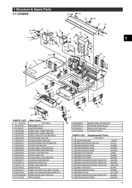 Roland MDX-500 Parts Manual - E-engraving com