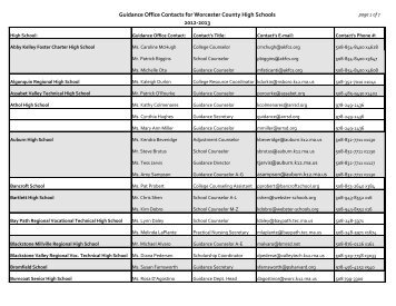 Guidance Office Contacts for Worcester County High Schools 2012 ...
