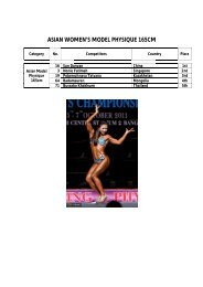 asian women's model physique 165cm results & photos - ABBF