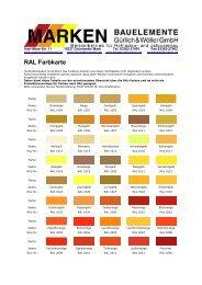 RAL Farbkarte - Fensterklappladen.de