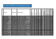 Elenco degli AMMESSi in ordine alfabetico - Provincia di Cosenza