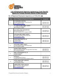 List Of Employment Agencies Registered As Trade Specific