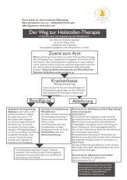 Der Weg zur Heilstollen-Therapie 2005.cdr - Gasteiner Heilstollen