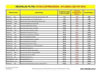 degvielas filtru totālā izpārdošana - atlaides līdz pat ... - GROS AUTO