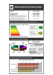 Observatorio de la Electricidad - WWF