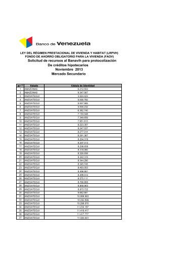 (Publicaci\363n Listado Clientes FAOV Noviembre 2013 ms.xls)