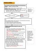 Omrzliny – první opatření a léčba v terénu - Page 5