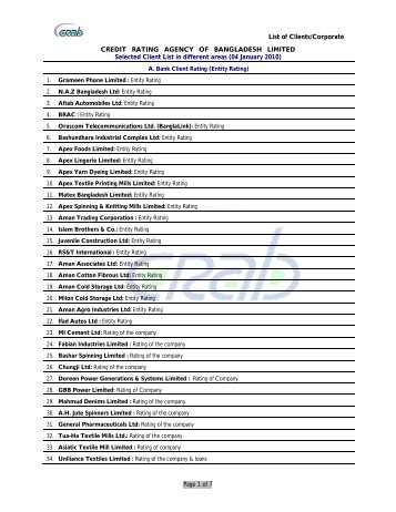 List of Clients/Corporate Page 1 of 7 CREDIT RATING AGENCY OF ...