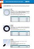 Tubo in polietilene reticolato con silani ... - WATTS industries - Page 2
